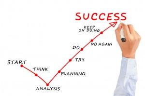 部下のモチベーションを上げる目標設定とは