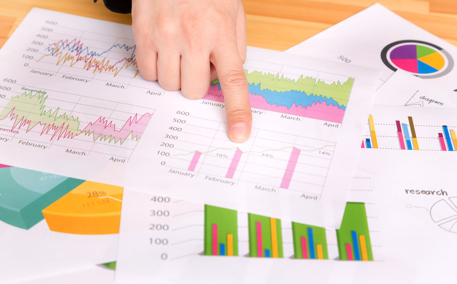 進行状況や、目標達成率を数字で表す画像
