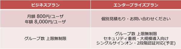 20170324-料金改定-後