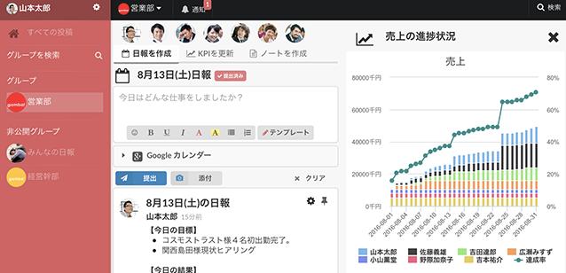 KPI管理機能の画像