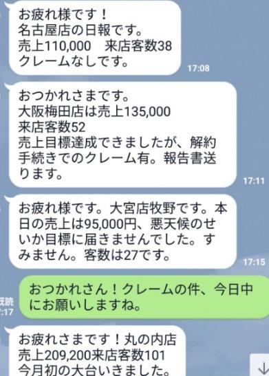 LINE日報