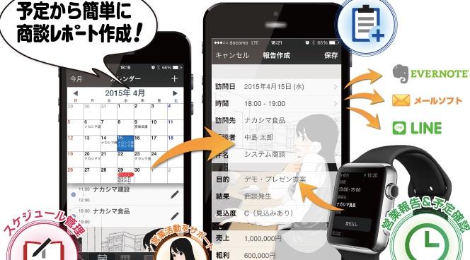 無料営業支援アプリ「NICE営業物語Smart3」_株式会社システムズナカシマ