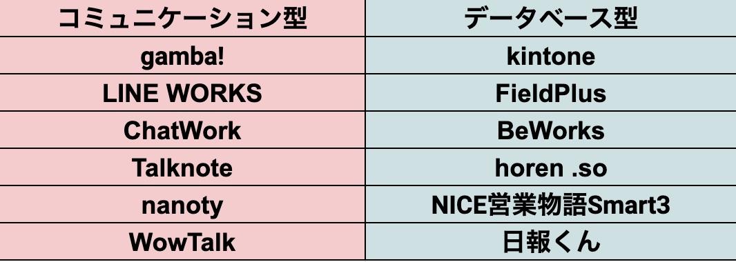 日報アプリ一覧